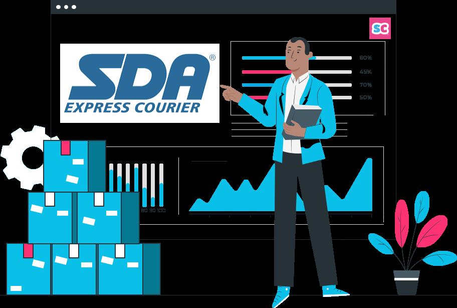 Tariffe SDA