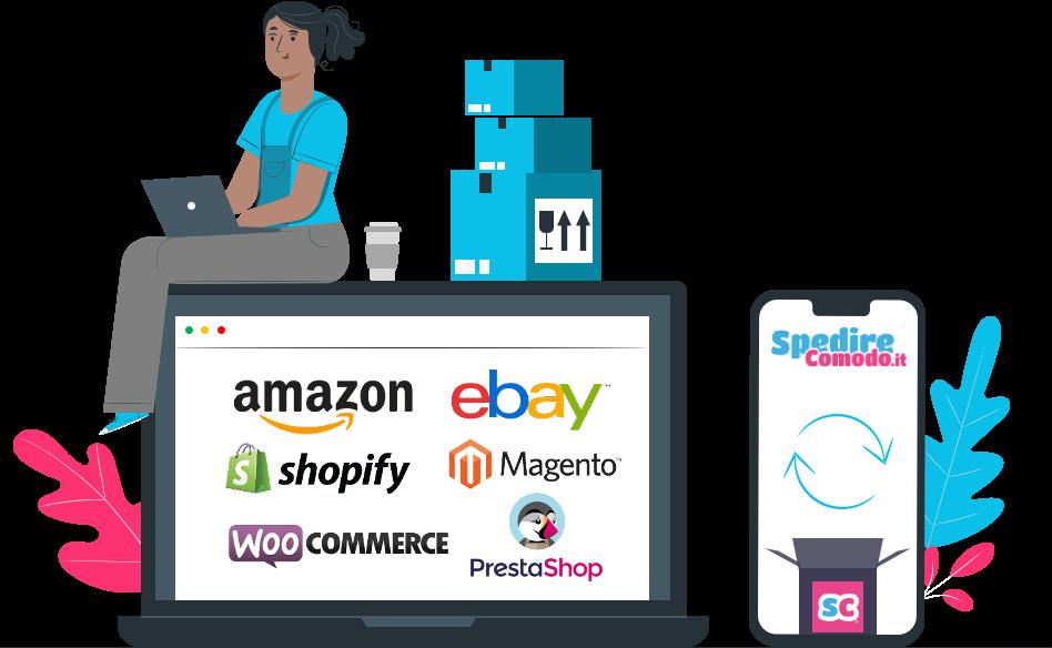 Connettori e-commerce Spedirecomodo